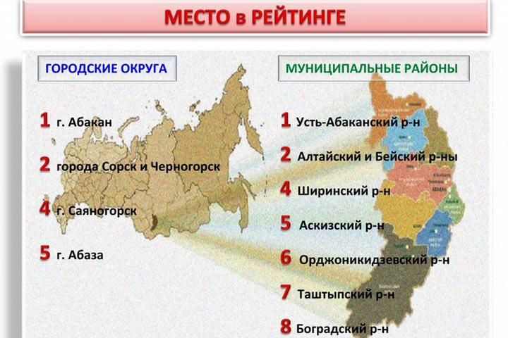 Девять регионов снизили темп ввода жилья вСибири на10%
