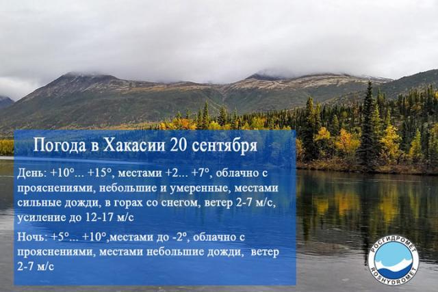 Вгосударстве Украина будет по-летнему жарко, температура до +32, кое-где грозы
